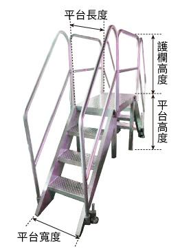 多惠df-bd-specification