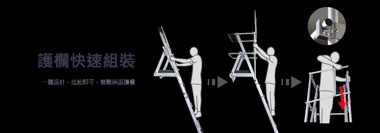 護欄快速組裝 一體設計,拉起即可,輕鬆架設護欄