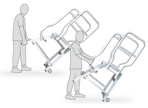 多惠CY1GR-ST移動方便 後側倫,可握住扶手或梯腳移動